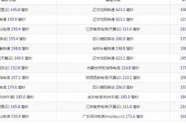 CloudCone 十二月特惠 月付1.99刀起